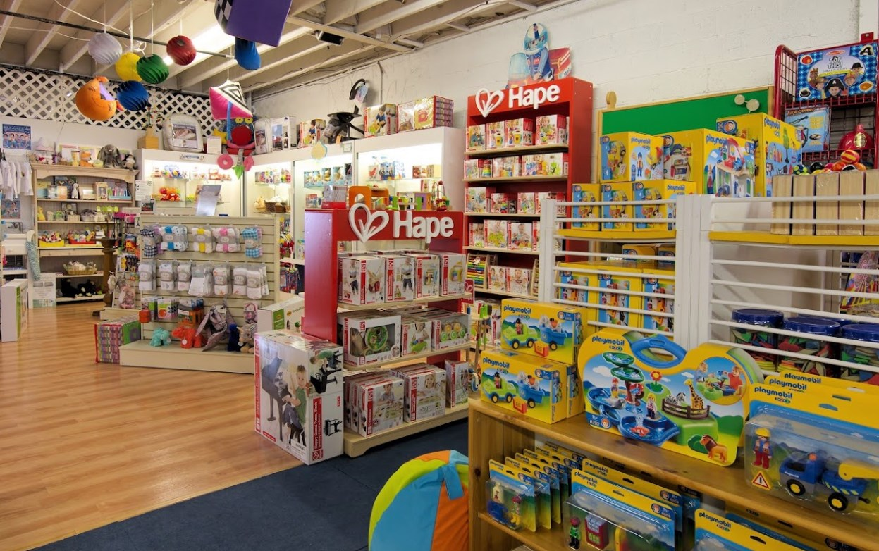 Imaginations Toy & Furniture Co. - Blacksburg